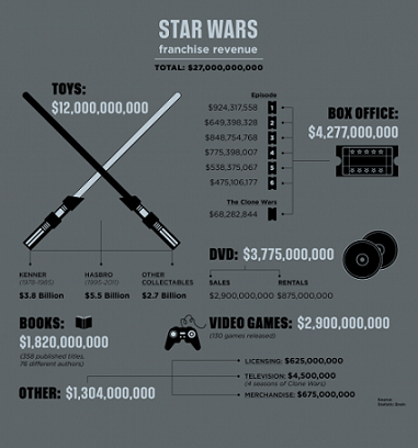 3042075-inline-i-2-starwars-infographic-shell-tt-width-470-height-503-lazyload-1-crop-1-bgcolor-000000-except_gif-1